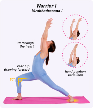 yoga 101 the heart and core of popular yoga poses